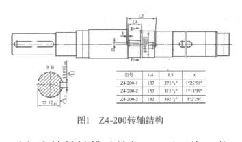 键槽的画法_z4直流电机转轴斜键槽工艺